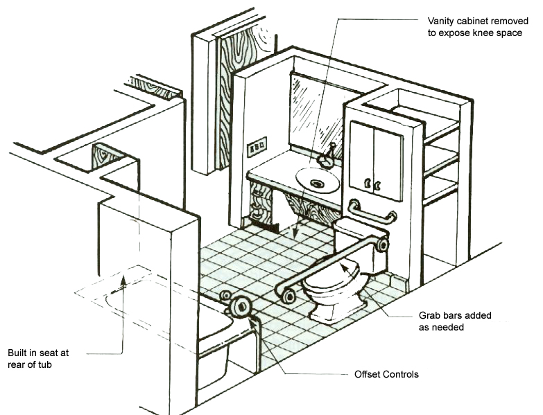 Handicap accessibllity Bathroom floor plans
